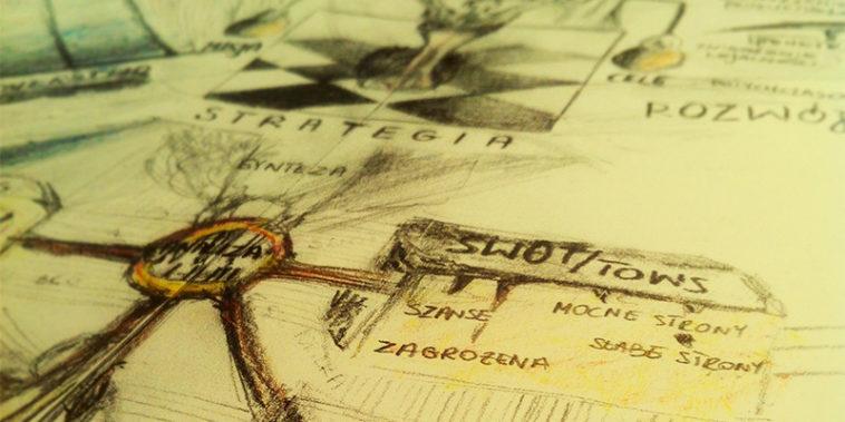 Analiza SWOT | TOWS